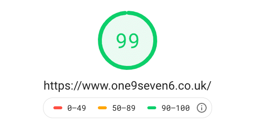 website speed test for One9Seven6 Feb 2021