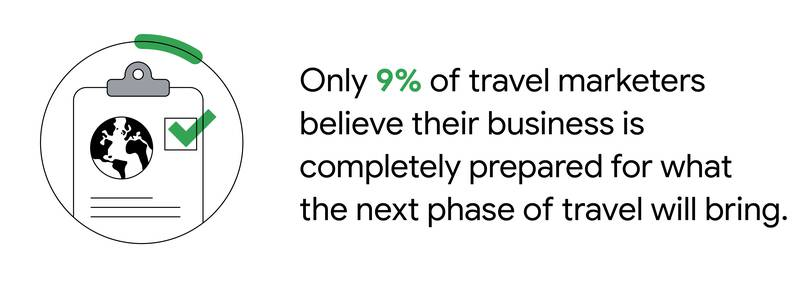 What search trends mean for travel marketers today
